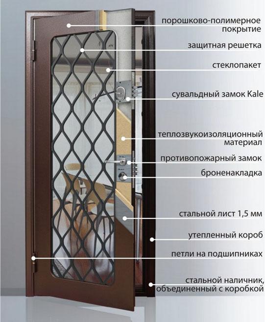 двери металлические с решеткой и стеклом